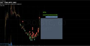 Egy kellemes Trade, 65%! CRO/BTC
