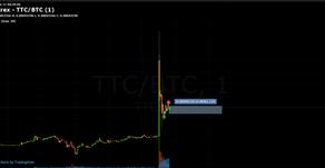 Kis % is profit! TTC/BTC