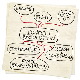 conflict resolution strategies - doodle