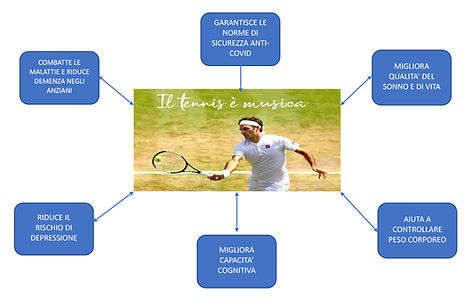 il_tennis_è_musica.jpg