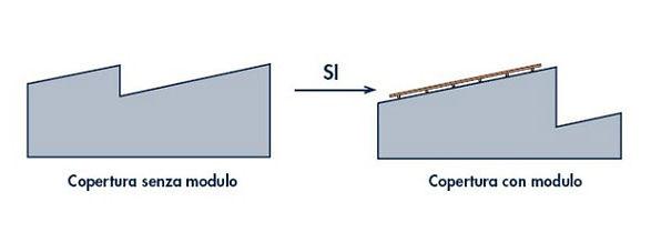 copertura-fotovoltaica-dente-di-sega.jpg