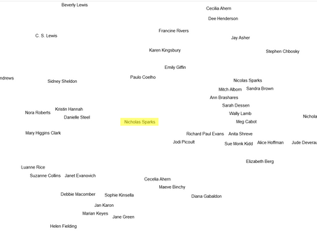 Mapping New Authors