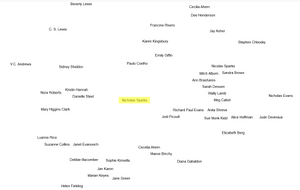 Literature-Map.com