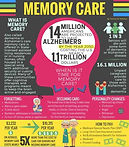 memory-care-infographic.jpg