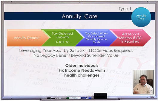 Annuity Care.png