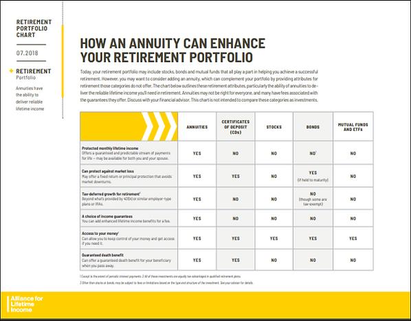 retirement portfolion chart.png