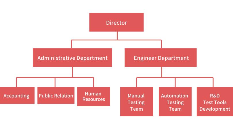 JPQ 組織図.png
