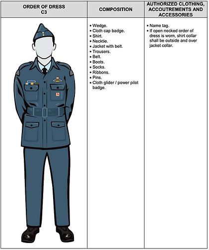 C3 Service Dress.png