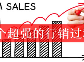 Powerful Sales Process l R2O FB Marketing Sharing l 超强的行销过程