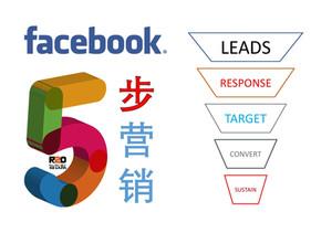 R2O FB FAQ l FACEBOOK 五步营销 l FACEBOOK 5 steps marketing