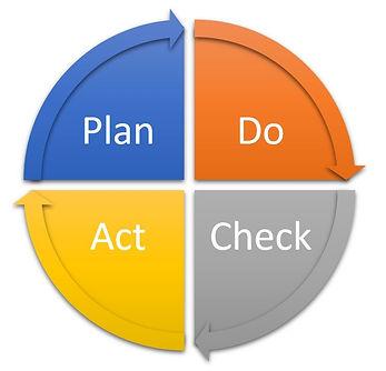 PDCA Approach