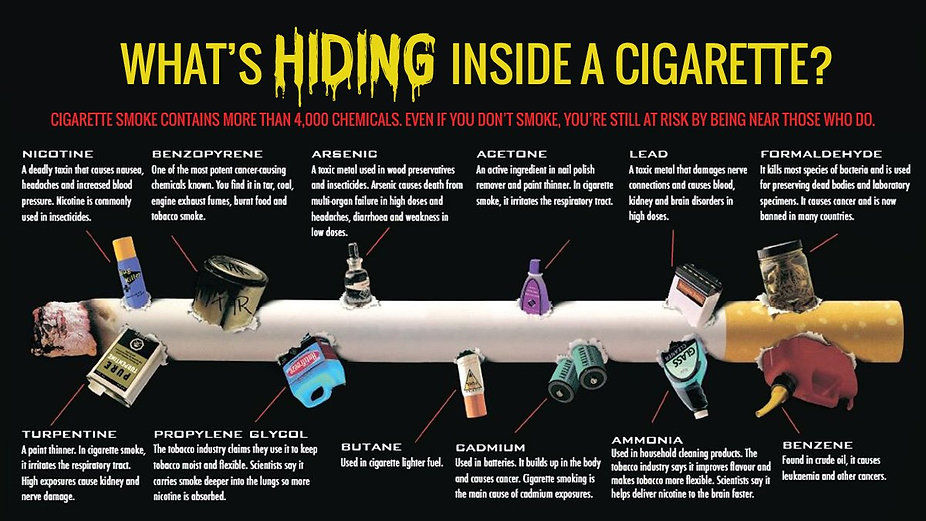 What's Hiding in a Cigarette.jpg