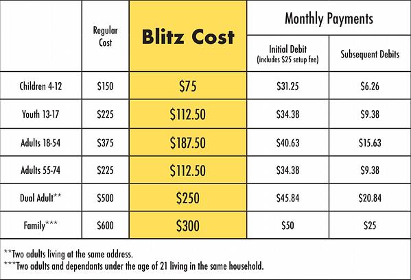 Blitz Prices