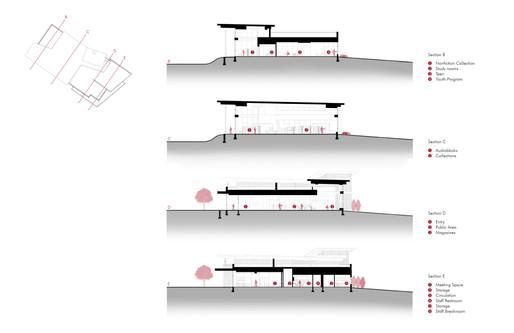 ORG - Sections B-E.jpg