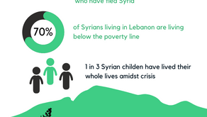 Infographic: Syrian Refugees in Canada