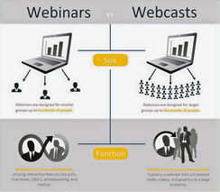 Webinars-vs-Webcasts