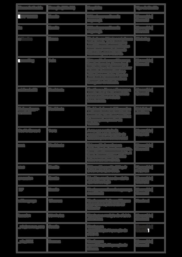 Tabela de Cookies_fev2021.png