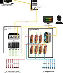 Стационарные системы контроля работы промышленного оборудования, производства IFM Германия.