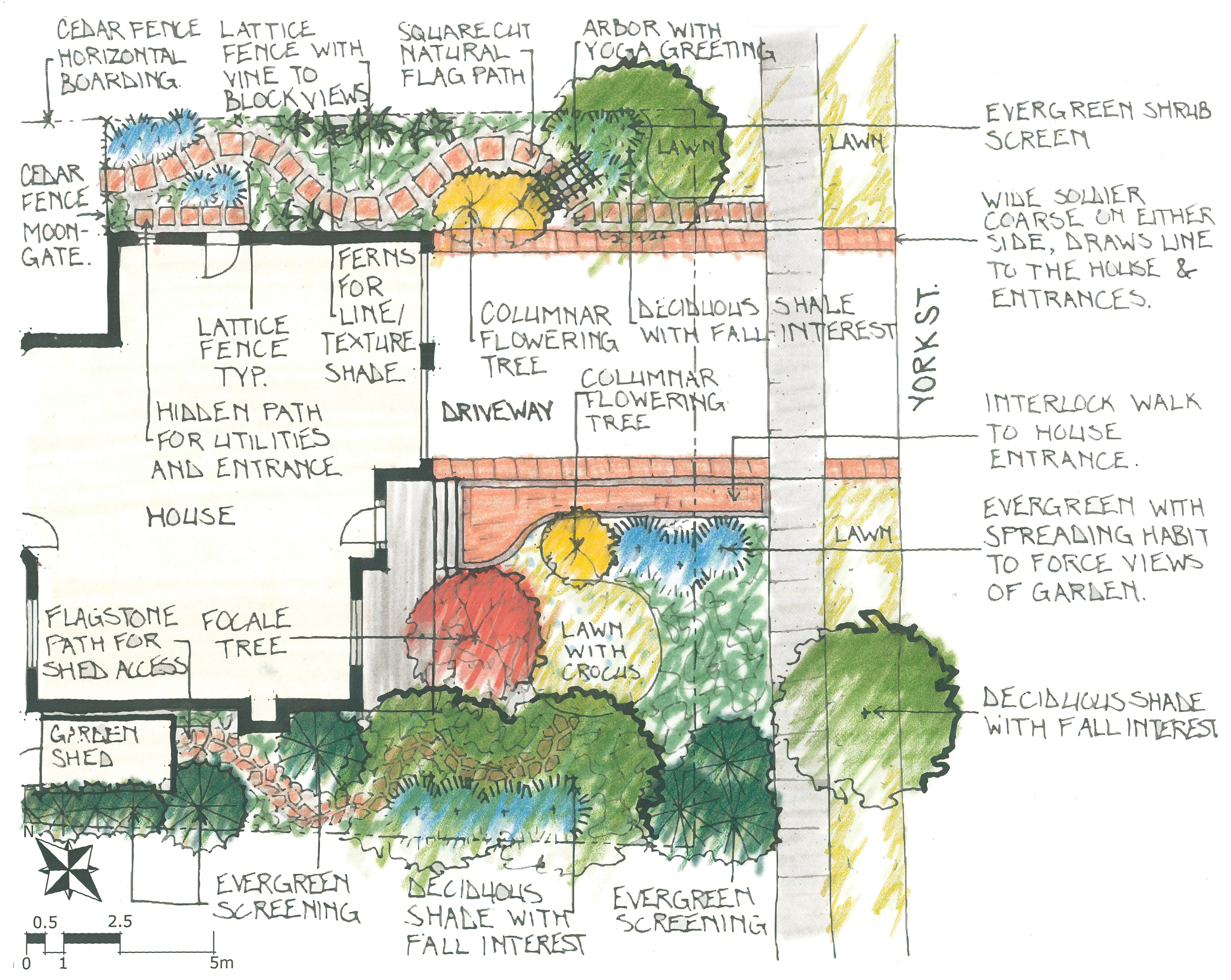 Landscape Curvilinear Concept