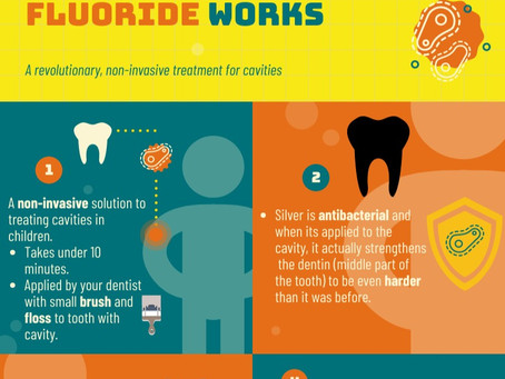 What is Silver Diamine Fluoride?