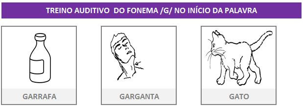 Fonoaudiologia treino do fonema G