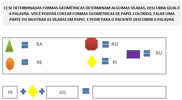 Fonoaudiologia treino do fonema R