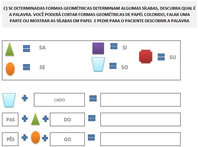 Fonoaudiologia treino do fonema S