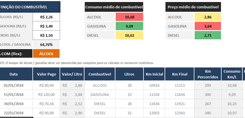 Cálculo de combustível e preços