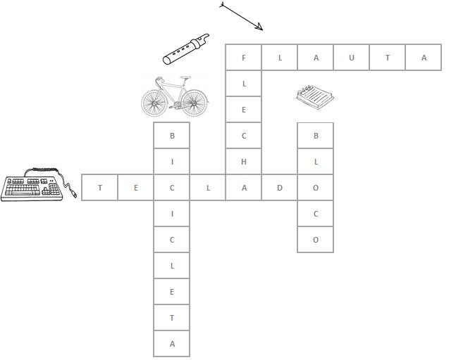Fonoaudiologia treino do Encontro Consonantal L