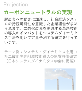 Projection研究例.png