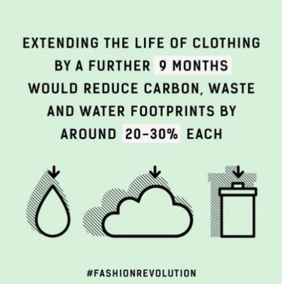 Make it Last by caring and repairing for your clothes