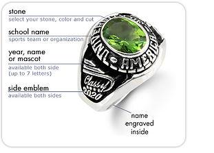 class rings, graduation rings, jewelry store, houma, thibodaux, LA