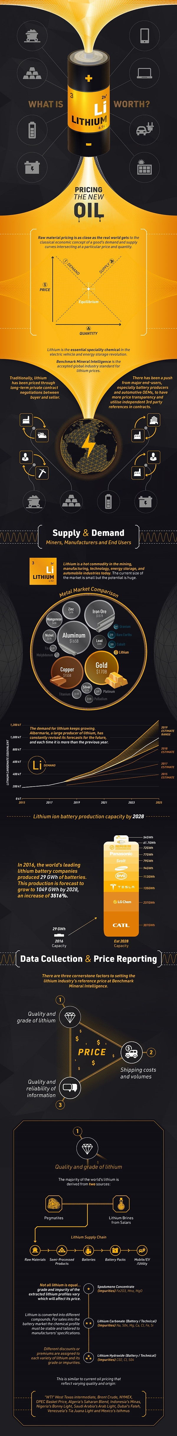 lithium zkracene.jpg