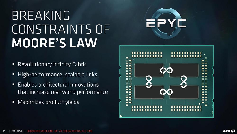 Serverové procesory EPYC od AMD berou Intelu tržní podíl.