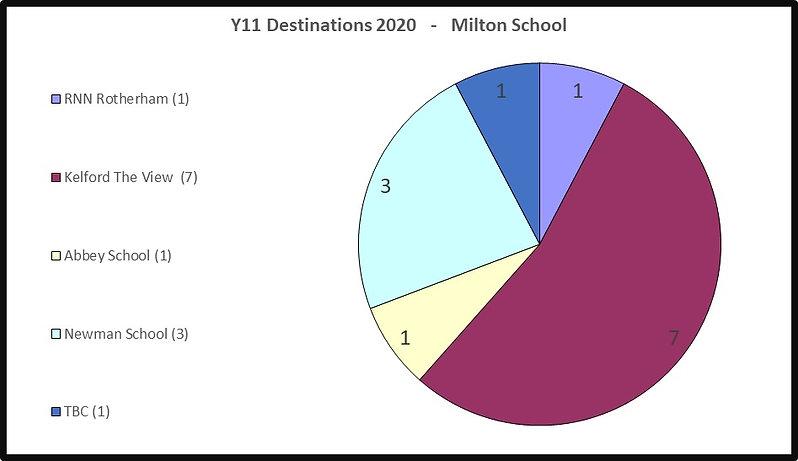 y11 destinations 2020.jpg