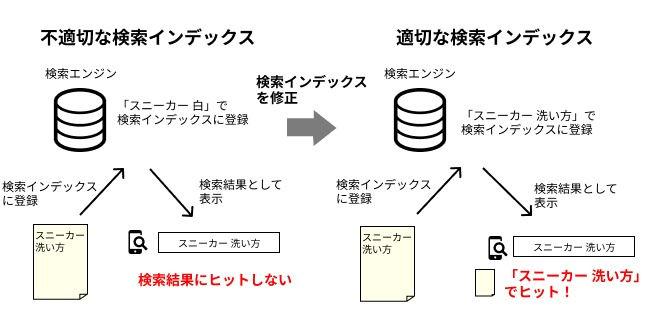 index_optimize_edited.jpg