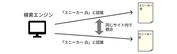 keyword_collision_edited.jpg