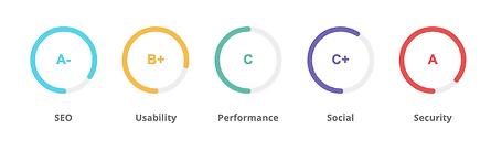 Five pillars of SEO report