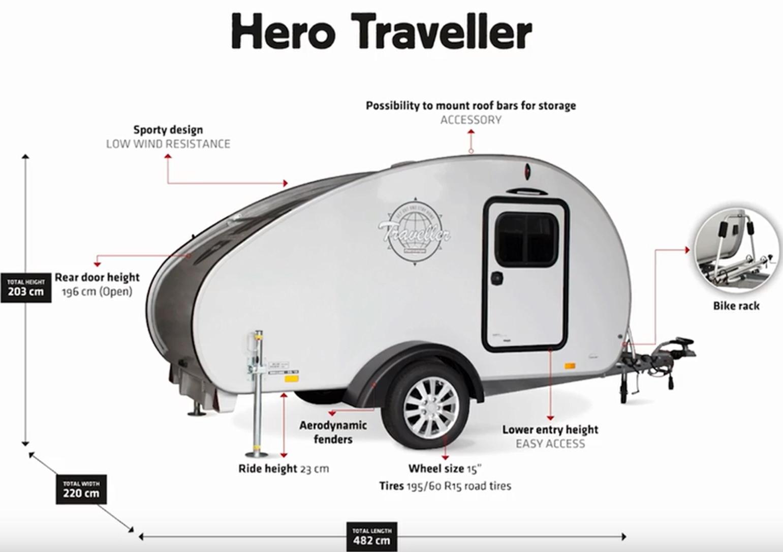 Mini Wohnwagen Modell Traveller