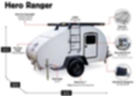 Ranger hires.png