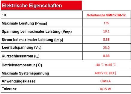 Solartasche_Eigenschaften_1.jpg