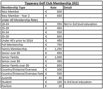 Membership Rates 2021.jpg