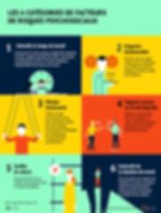 inrs-categories-facteurs-risques-psychos