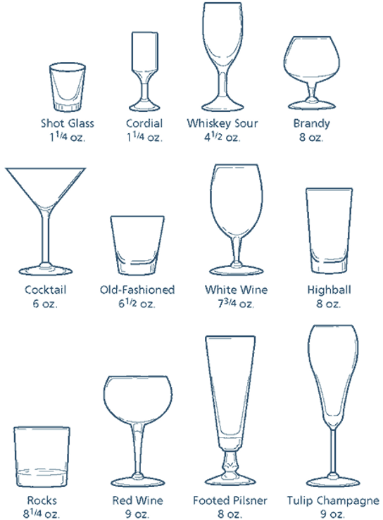 Ever Walk Into A Bar And Wonder Why Certain Drinks Come In Certain Glasses  And What The Big Difference In Each Of Them Are? Well Here Is A Quick Go To  Guide ...