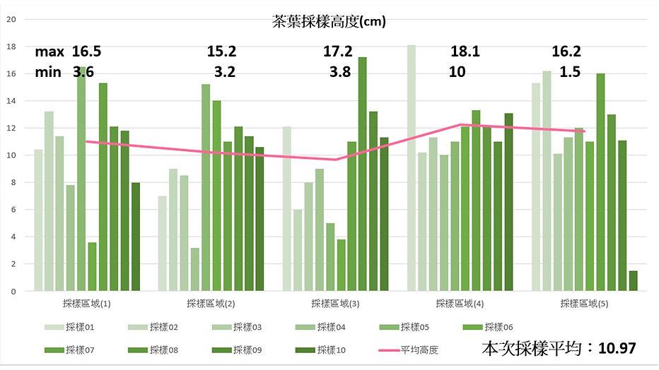 茶葉可是化春茶郭2021.jpg