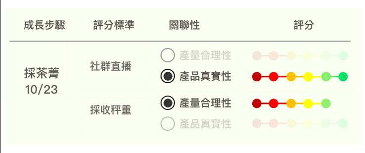 八月郭評分三.png