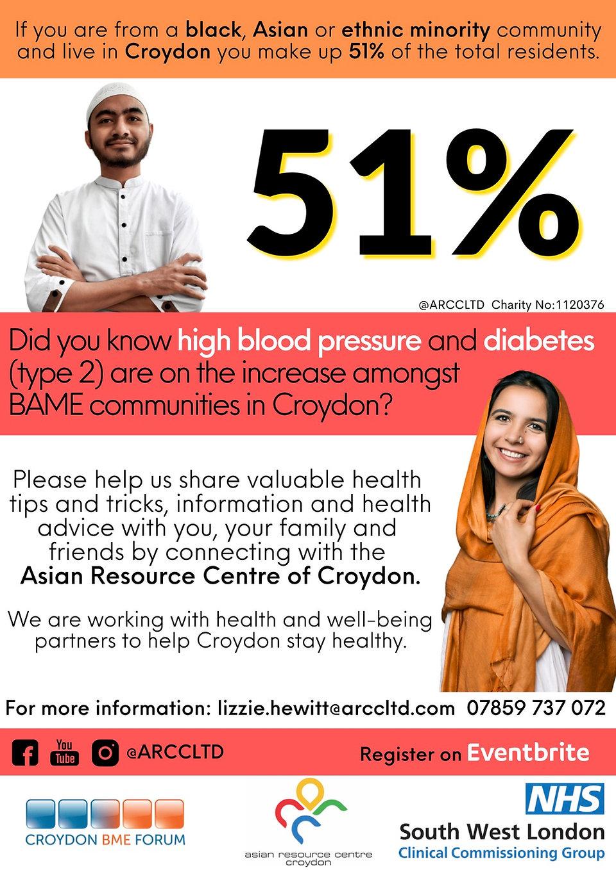 LTC awareness Poster. BAME 51% populatio