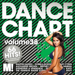 R.JAM Feat WILLY WILLIAM I like to move it Compile Disco wax Dance Chart 38