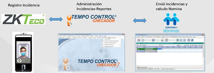Diagrama_de_Comunicación.PNG