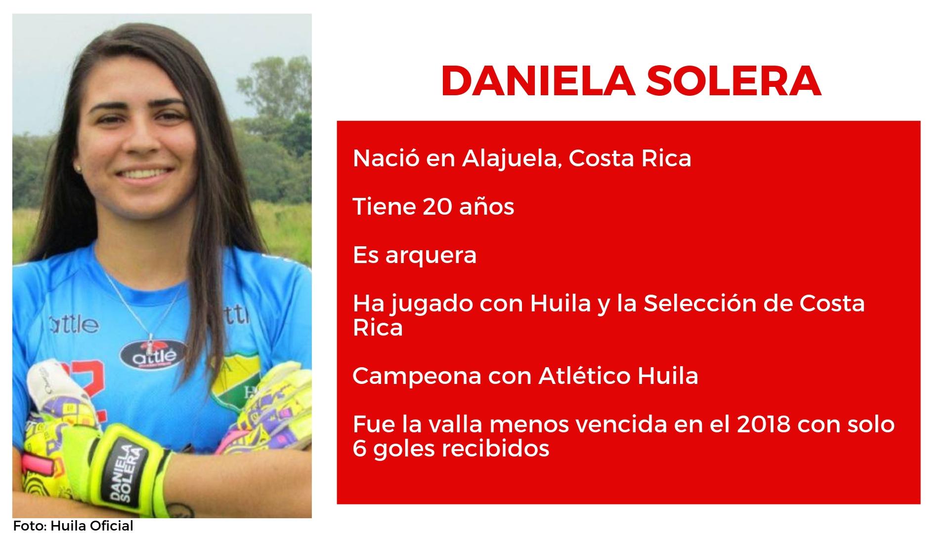 Daniel Solera